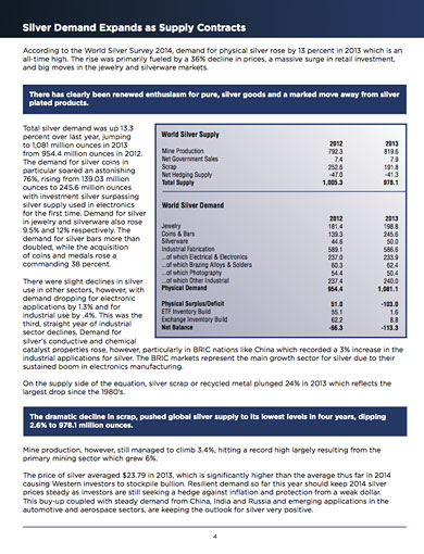 Lear Capital 2014 Silver Trending Report page 3